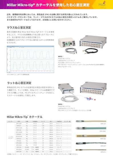 Millar Mikro-tipカテーテル 右心室圧・間質液圧測定 2019年4月改訂