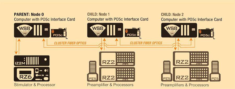 超多チャンネルシステム 図1